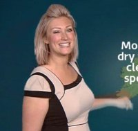 Weather Girls, The - Think Big!